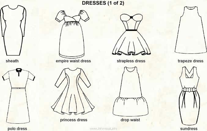 Guide To Different Dress Styles With Chart Ebay Runway Fashion And Neckline