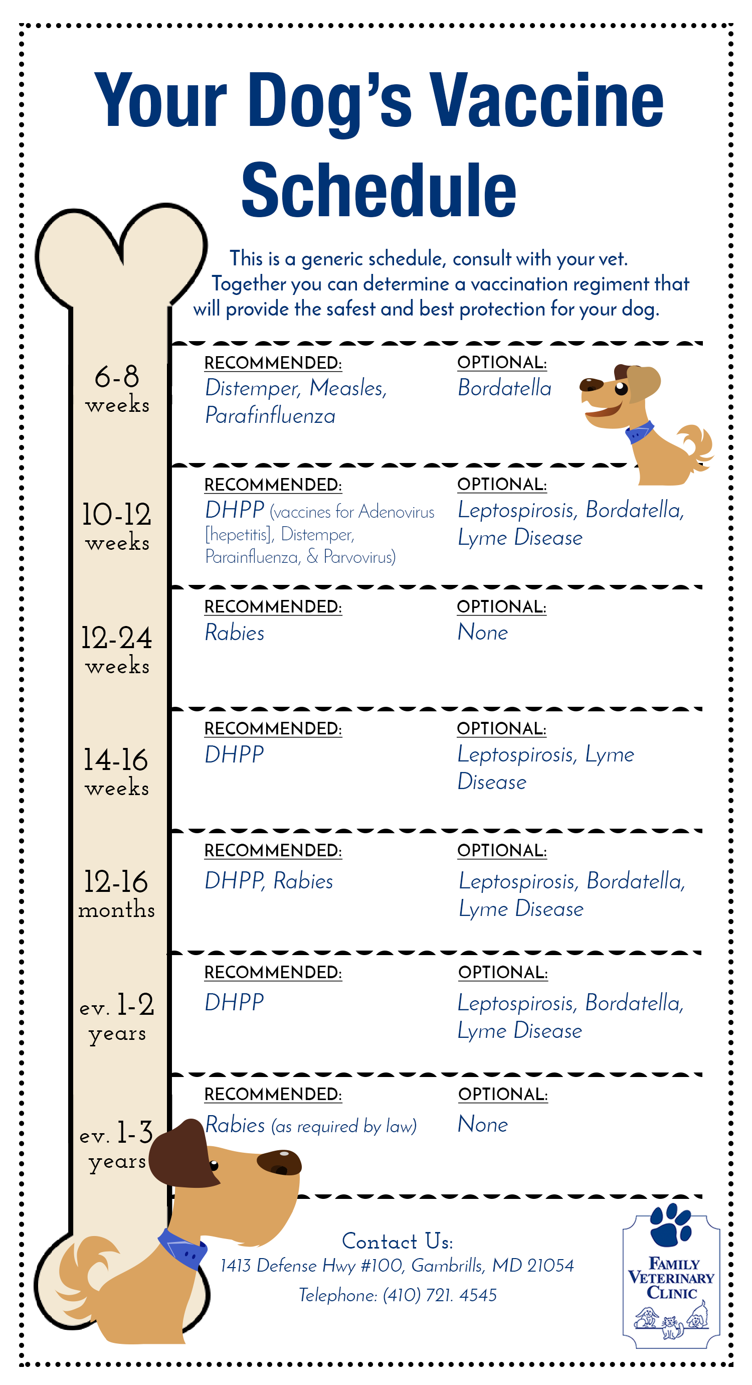 Dog vaccine schedule chart want to know more click on the image