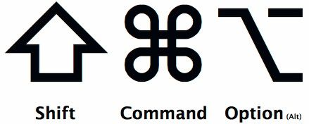 the most important symbols to know for shortcuts | Mac for n00bs ...