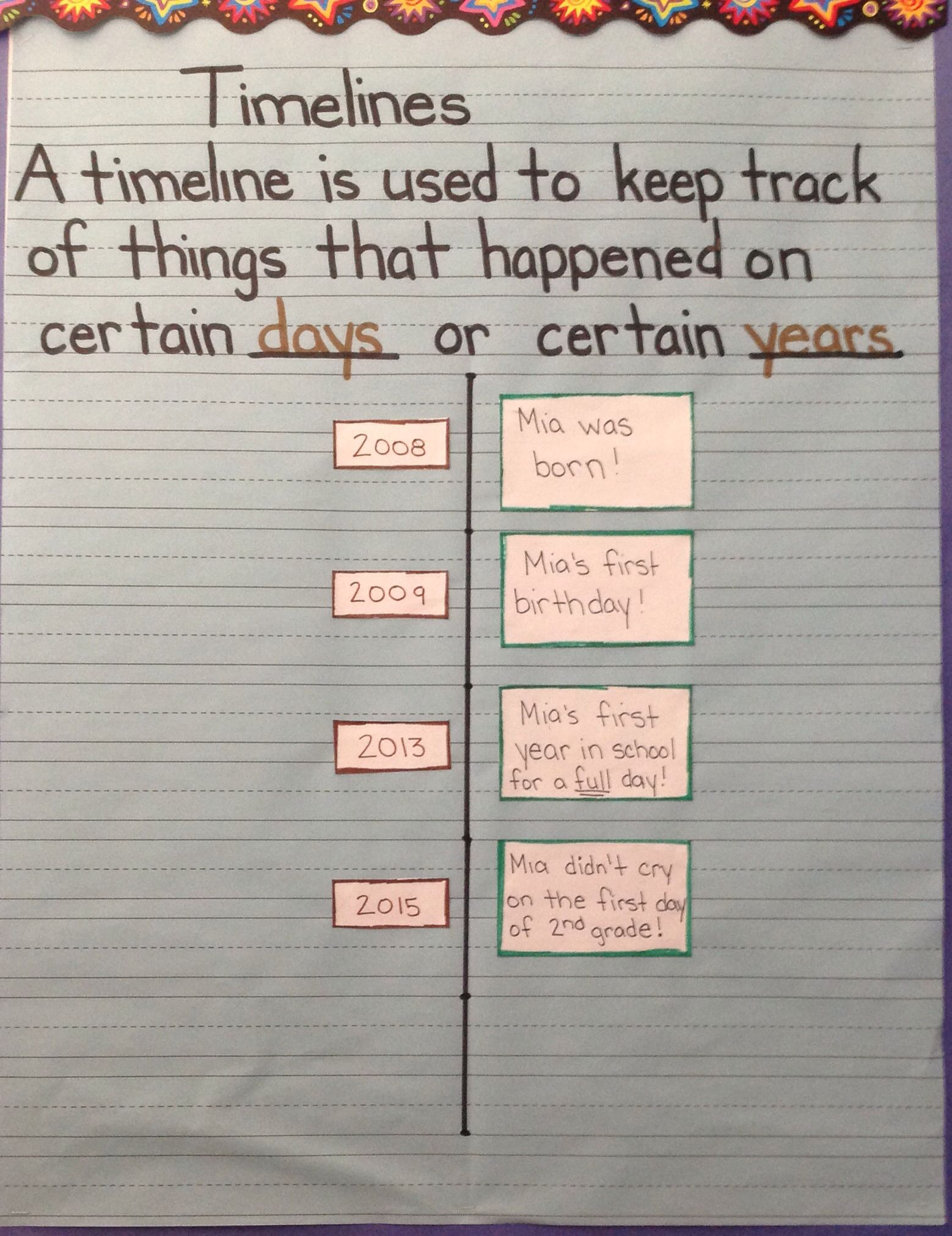 Timeline Anchor Chart  My Pins    Anchor Charts