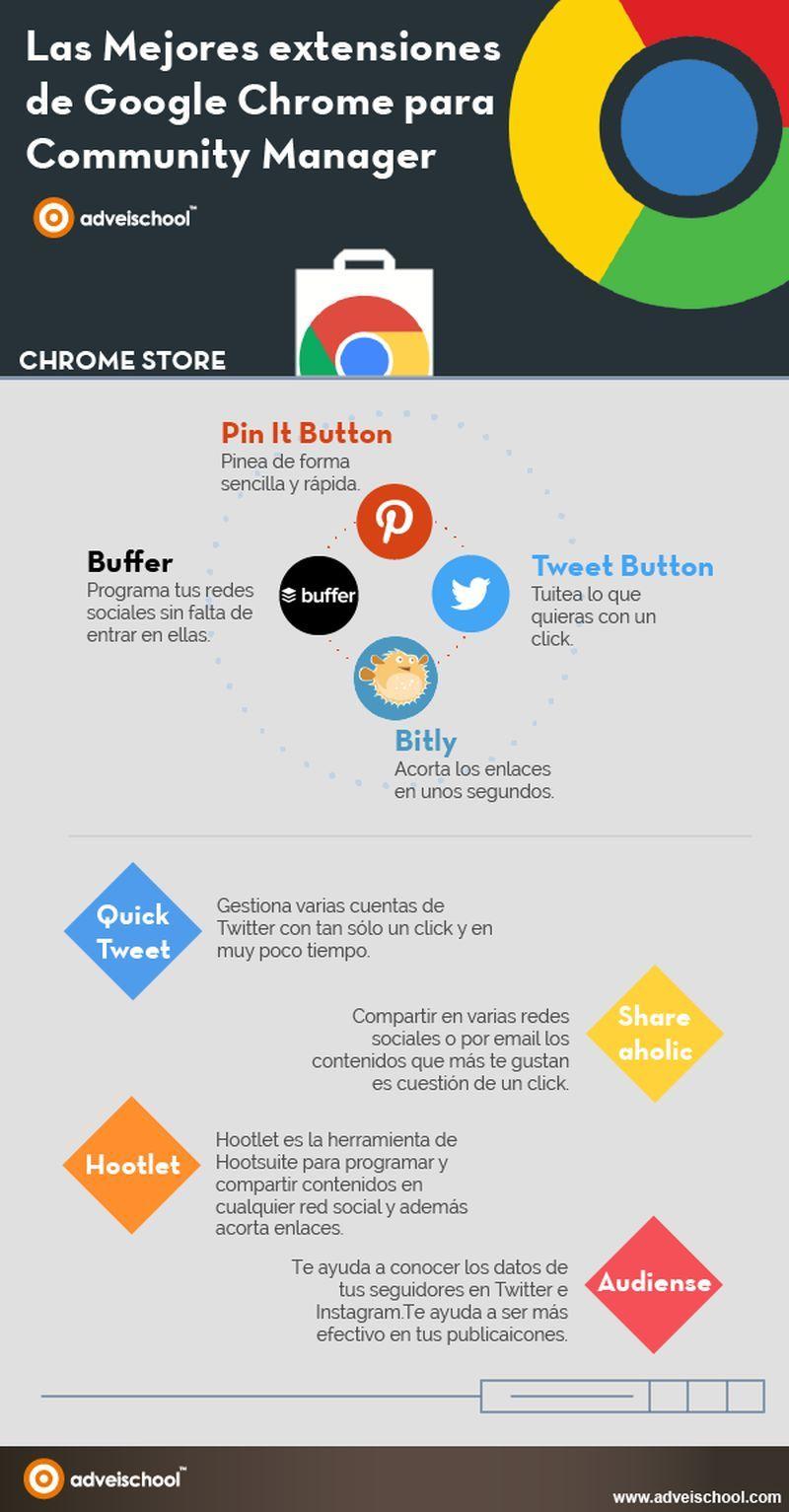 10 Ideas De Navegador Sitios Web Administador De La Comunidad Como Hacer Publicidad