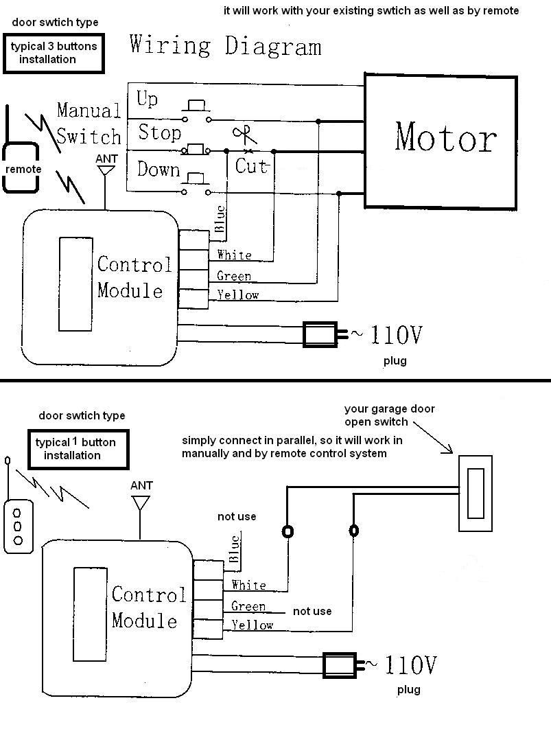 Garage Door Safety Sensor Wiring Pertaining To House Http