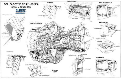 Rolls Royce RB211 Cutaway Details TurbinePistonDiesel