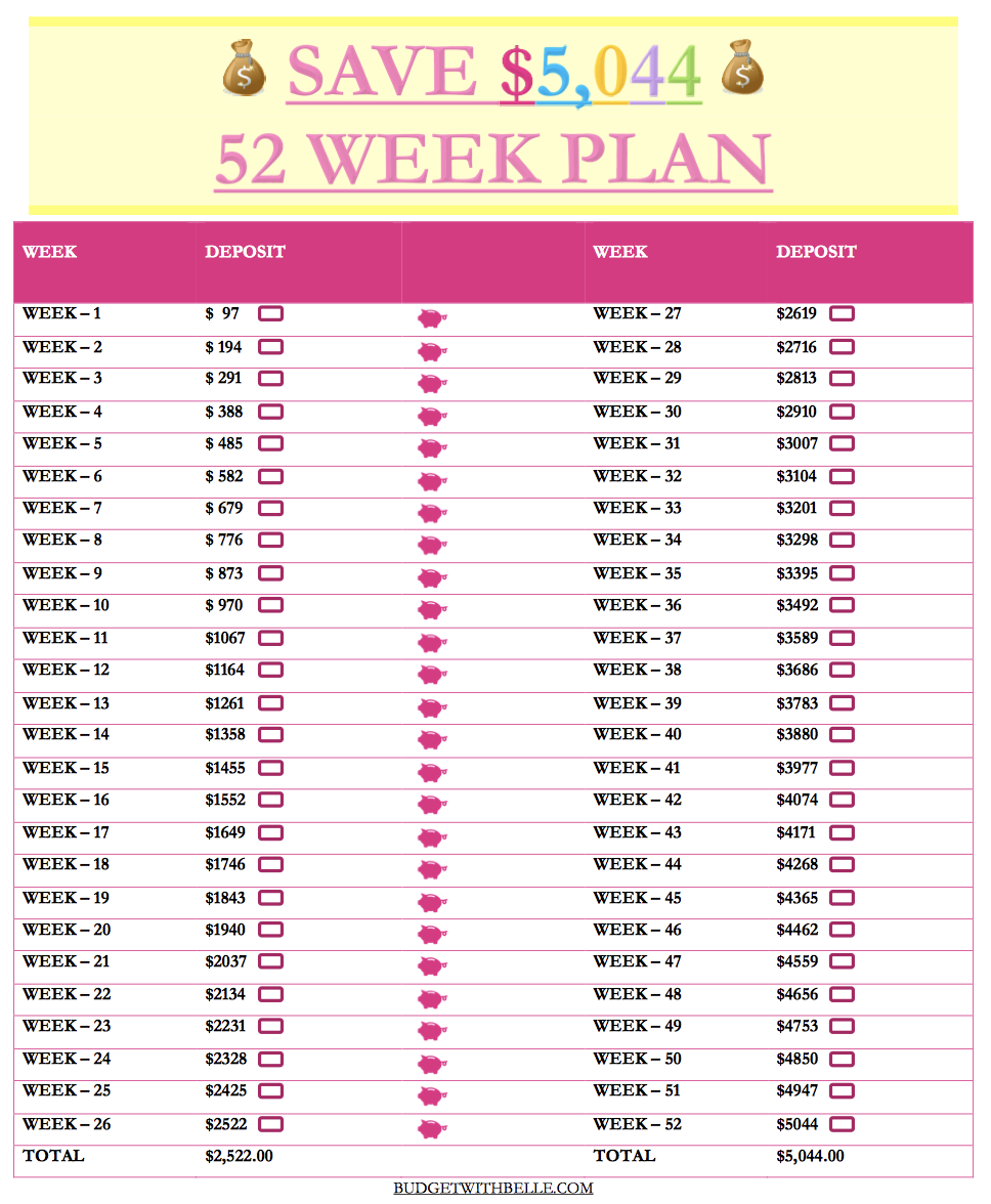 52 week money saving challenge (free printable inside ...