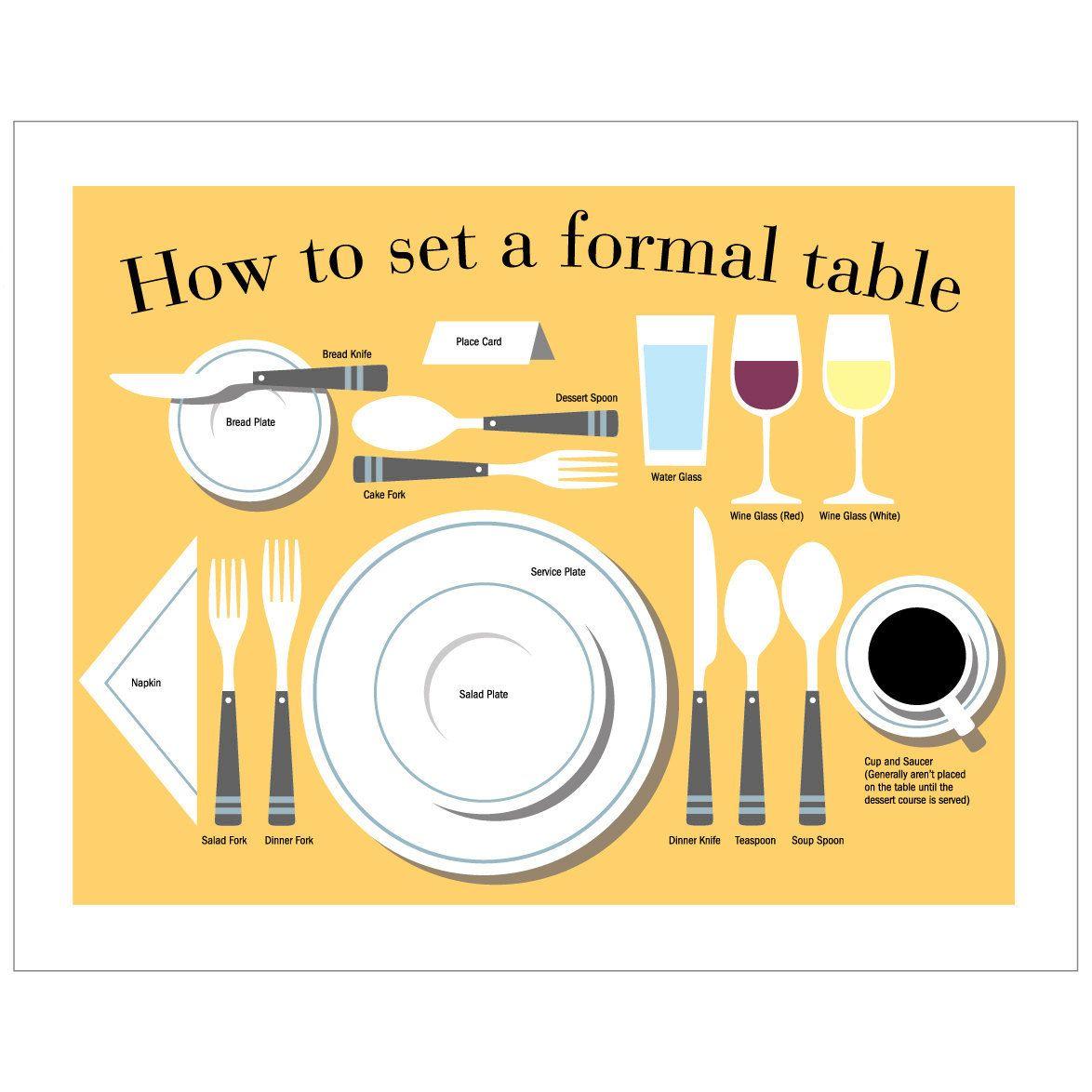 Pin on favorites random - Formal dinner table setting etiquette ...