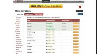 How To Use Auto Binary Signals Correctly And Trade Successfully