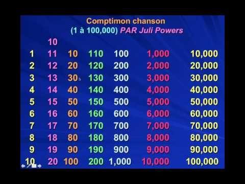 Chanson: 1 à 100,000, Juli Powers (pour apprendre les numéros)