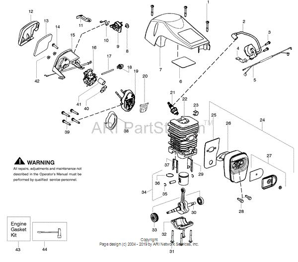 Poulan Pro Pp3516avx Gas Saw 3516avx Diagram Stihl