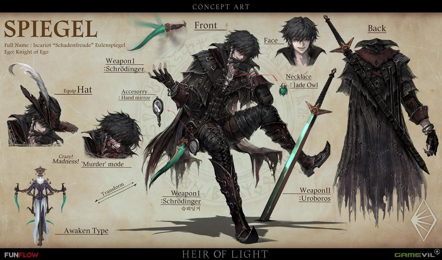 Pin By Inkognito On A Heir Concept Art Character Design Male Art