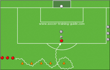 How to learn simple football skills