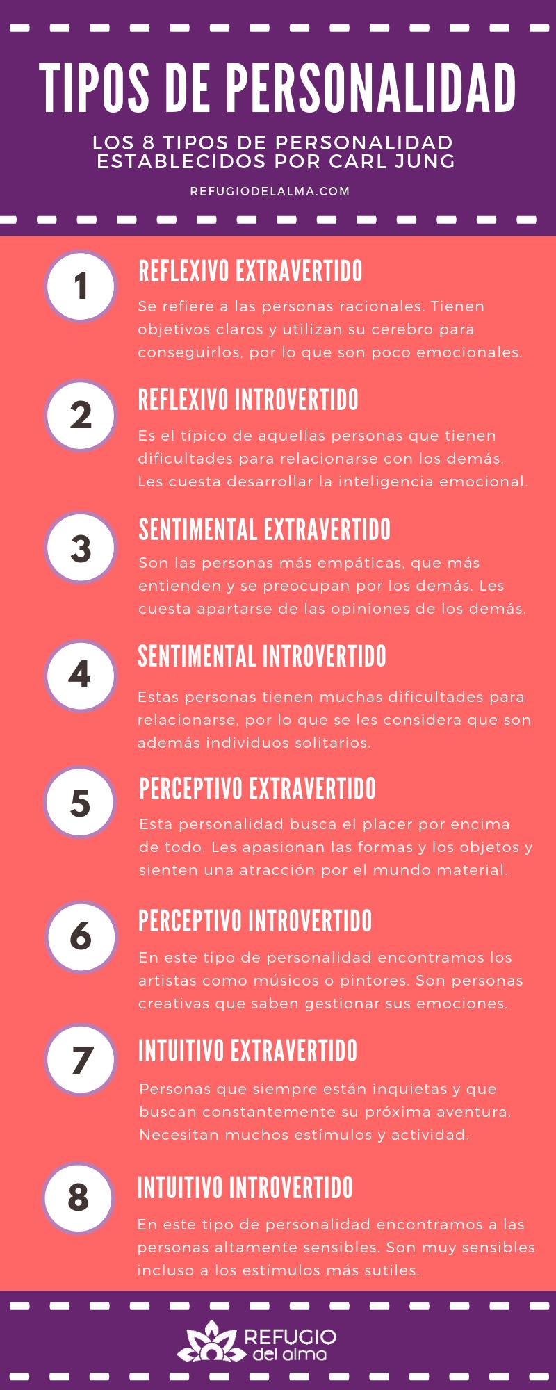 Los 8 Tipos De Personalidad Establecidos Por Carl Jung Tipos De Personalidad Temas De Psicologia Personalidad