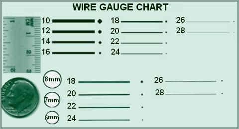 Jewelry wire gauge size chart awg american wire gauge jewelry wire gauge size chart awg american wire gauge printables pinterest gauges american wire gauge and tutorials greentooth Choice Image
