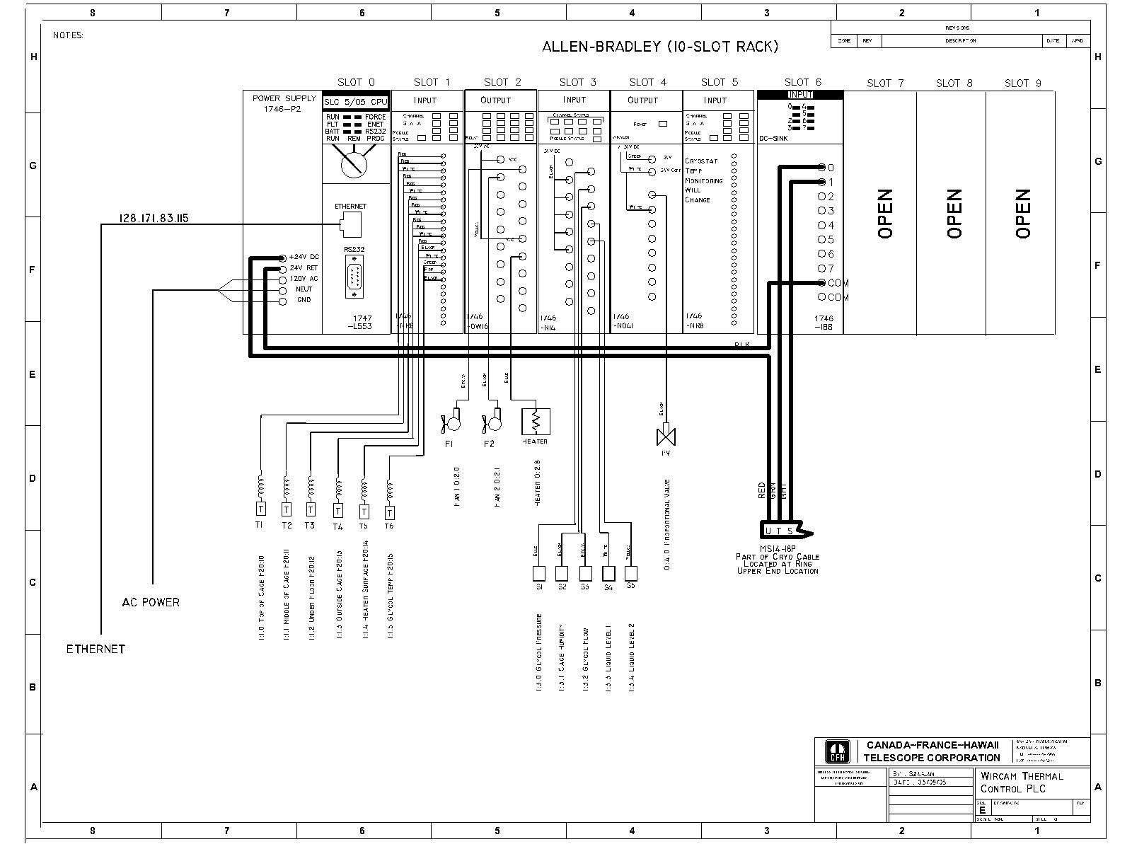 19 Stunning Micro820 Plc Wiring Diagram For You