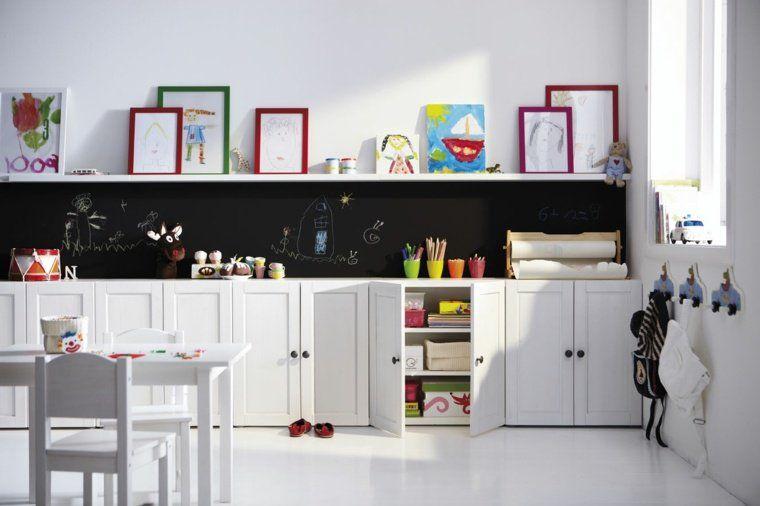 Salle De Jeux Enfant Idee De Meubles De Rangement Ikea Kids Room Ikea Playroom Ikea Kids