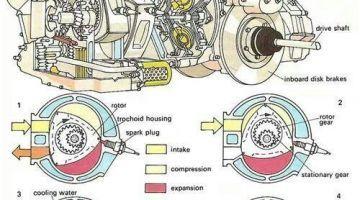 buick century luxus engine diagram 19 7 stefvandenheuvel nl \u202213 luxury images of 1998 buick century engine diagram dream tools rh pinterest com buick 3 1 engine diagram 2002 buick century parts diagram