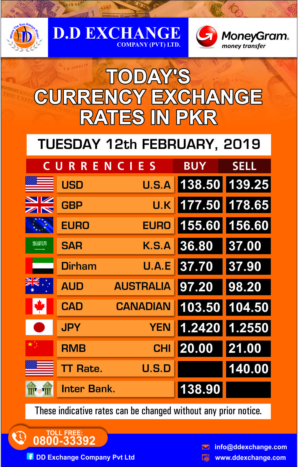 Currency Rates In Stan