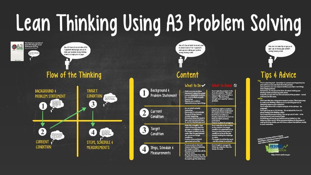 Lean Thinking Using A3 Problem Solving Problem solving