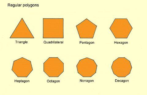 Image Result For Poligon Poligon Pinterest Nota