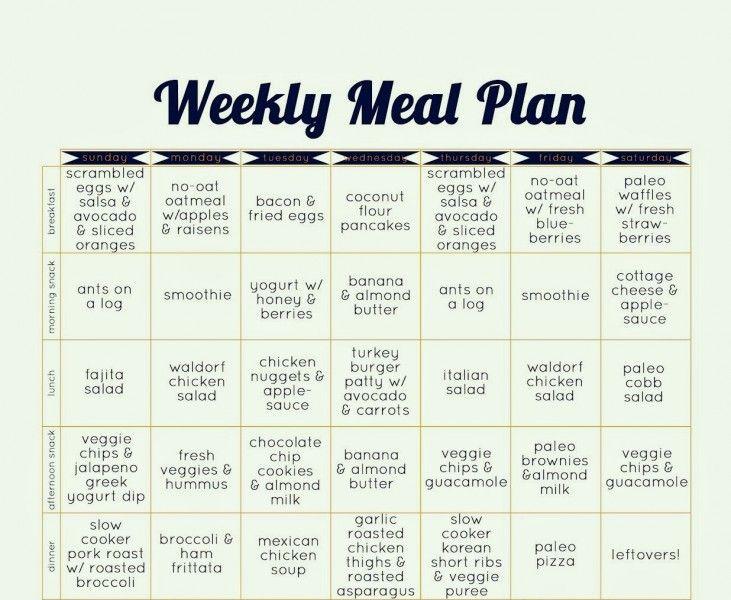 diet plan reviews uk | salegoods | Pinterest
