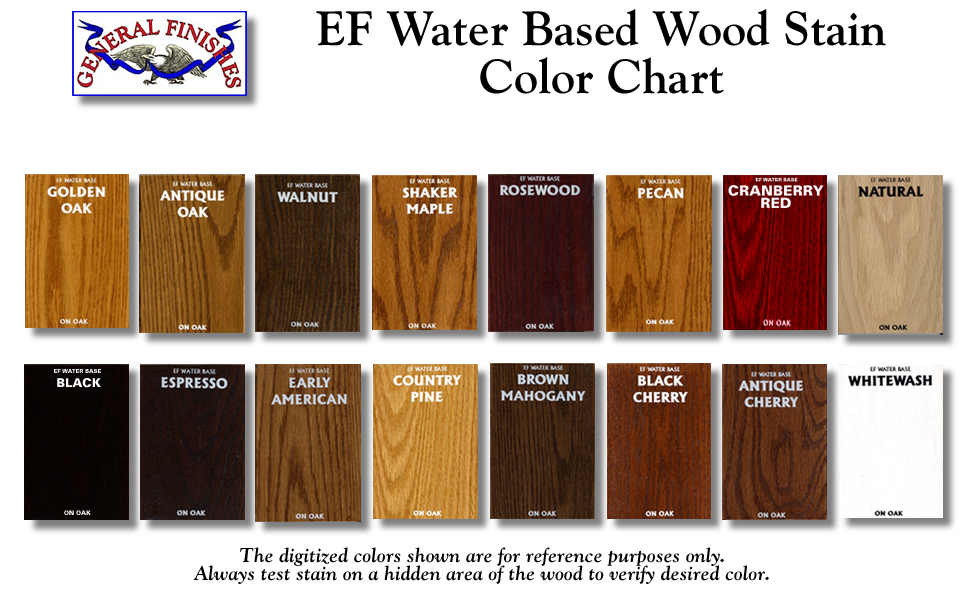 General finishes color chart also mersnoforum rh