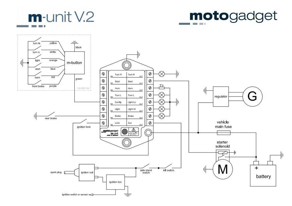 MotoGadget M-Unit Wiring Cafes,Bobbers,Trackers etc,etc Honda