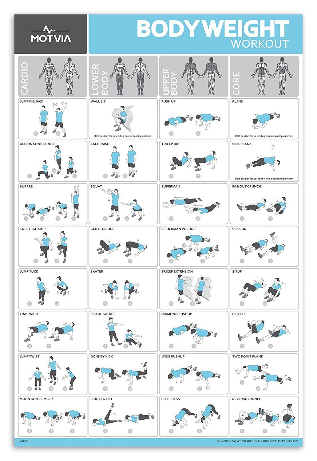 Description This Personal Home Fitness Total Body Workout Poster Chart Features 32 Clearly Illustrat Total Body Workout Body Workout At Home Tone Body Workout