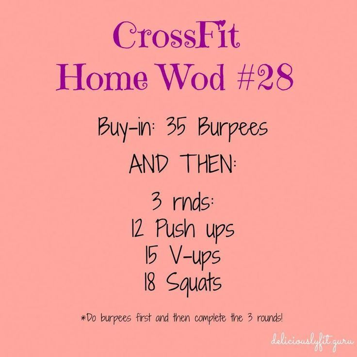 CrossFit Home Wod #28 - Deliciously Fit