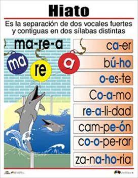Un Diptongo Es La Unión De Dos Vocales En Una Misma Sílaba Estas Dos Vocales Pueden S Centros De Alfabetización Recursos De Enseñanza De Español Actividades