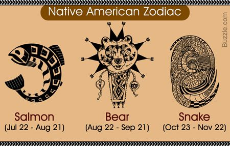 Native American Bear Symbol Tattoos 91560 Tweb