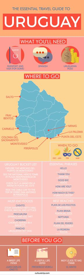 The Ultimate Travel Guide to Uruguay (Infographic)