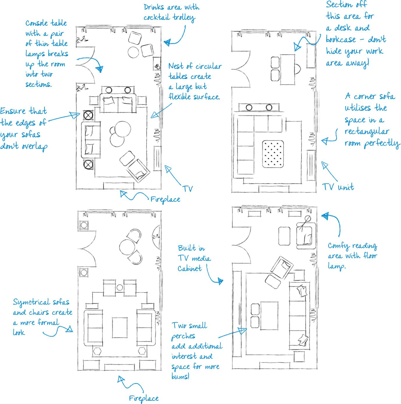 medium resolution of rectangular sitting room long narrow lounge floor plan furniture layout lauren gilberthorpe interiors
