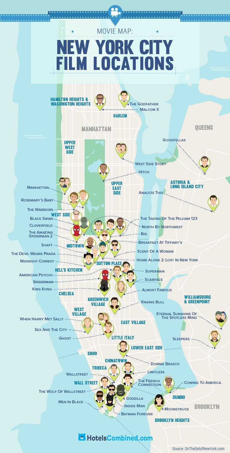 New York City State Map.The Most Iconic Movies Filmed In Each State Map Infographics