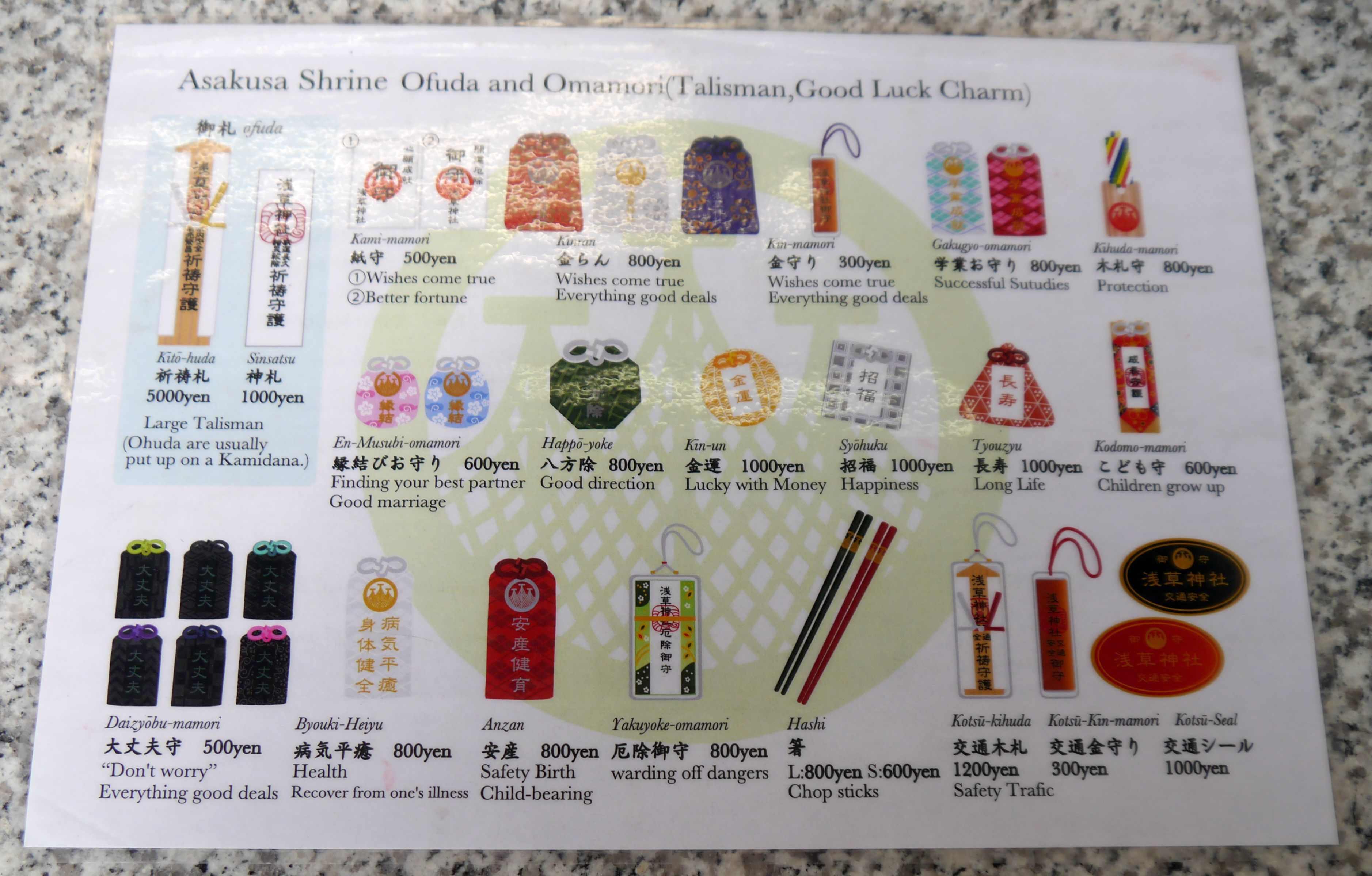 A Laminated Chart Showing Various Talisman Good Luck Charms Nearly