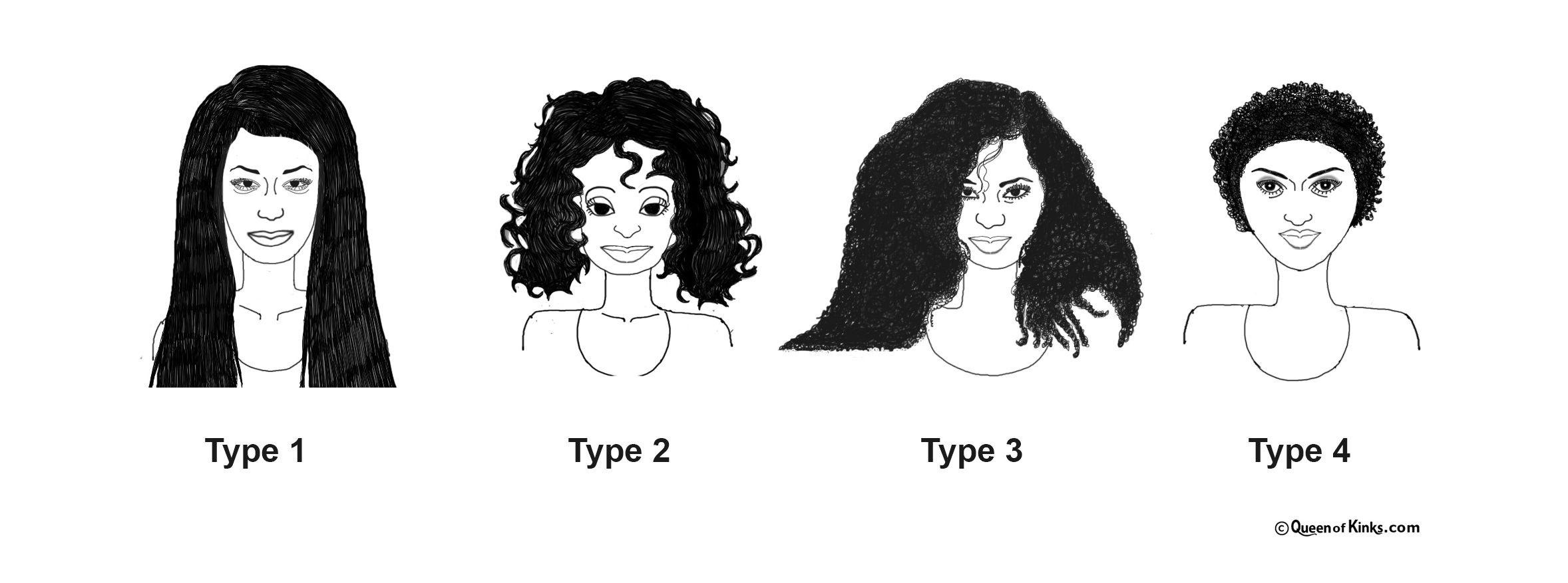 Type 1 Hairstyles: Type 1 Is Completely Straight Hair O It Has No Subsets