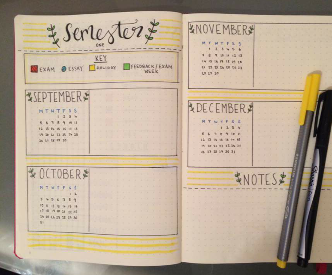 semester overview Semester overview #bulletjournal #bujo #college #studentplanning a flip  through of some bullet journal pages made specifically for students timetable + .