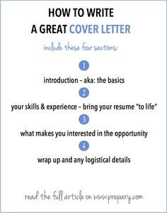 How to write a cover letter | Get to Work | Cover letter for ...