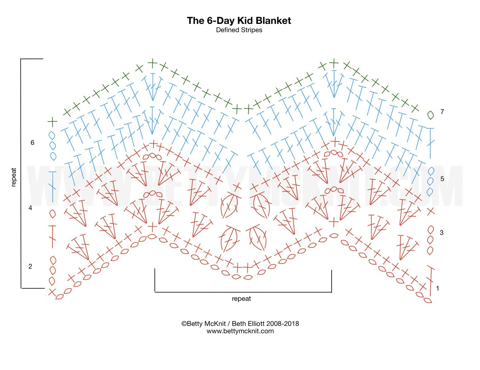Graphs For The 6 Day Kid Blanket With Images Crochet Blanket