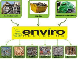 Enviro Recycling Centre in Revesby specialises in the recovery of recyclable material from Construction and Demolition waste source from and around the Sydney Metropolitan Area. We offer our customers with exceptional recycling and disposal services that protects, preserve and improve our environment