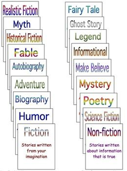 Genre Table Exposing Students To Different Forms Of Literature Forms Of Literature Book Genres Interactive Centers