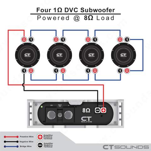 1 Ohm Dvc Subwoofer Speakers Are Rated At 1 Ohm At Each Pair Of Terminals And Connecting Four Pieces In Serie Subwoofer Subwoofer Wiring Car Audio Installation