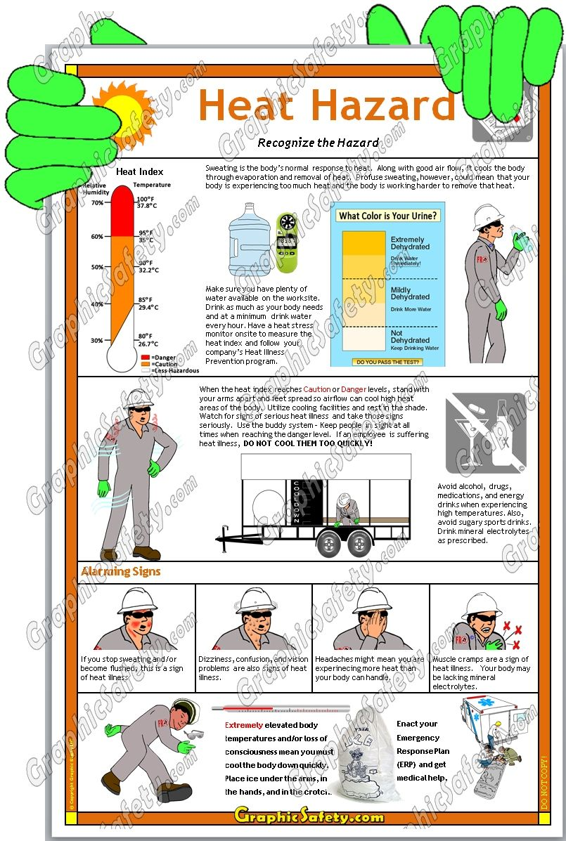 Pin by KM Korber on EHS Related 10.2017 Health, safety