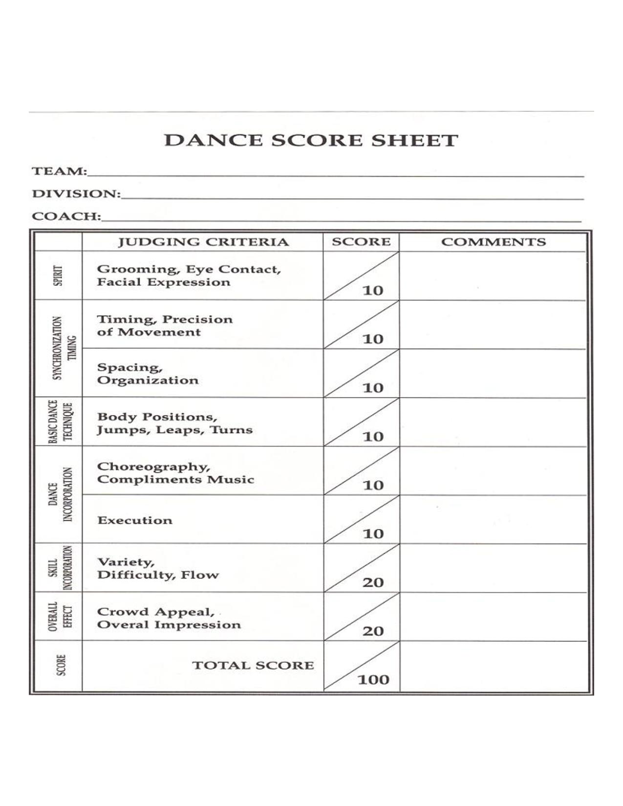 Gbdc Dance Score Sheet