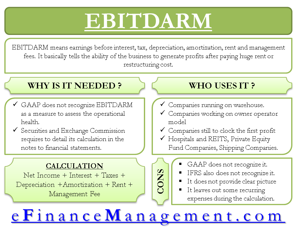 Ebitdarm Meaning Importance And Shortcomings Accounting And
