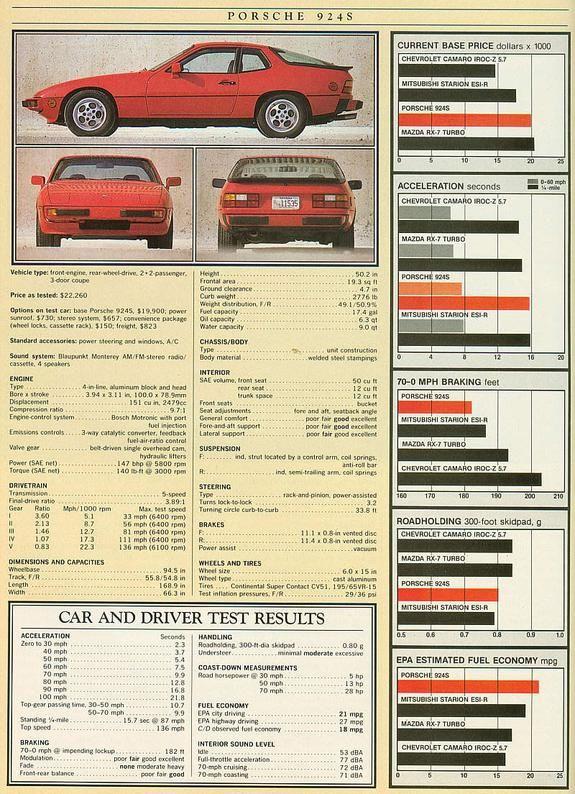 Porsche 924 weight
