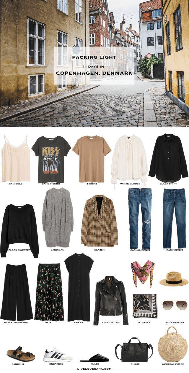 What to Pack for Copenhagen, Denmark