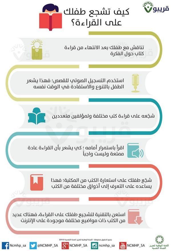 Pin By Sama11 On بديع الكتب والقراءة Life Skills Activities Child Care Education Parenting Education