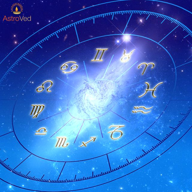 Virgo Horoscope Daily, Predictions Horoscope Virgo, Virgo