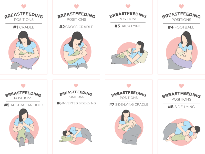 Image result for breastfeeding positions | Breastfeeding ...