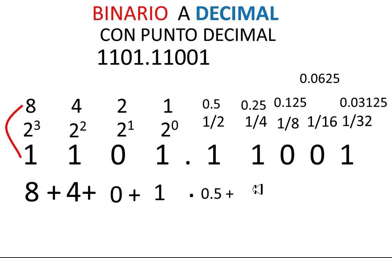 25 Ideas De Excel Decimal Binario Fraccion Propia