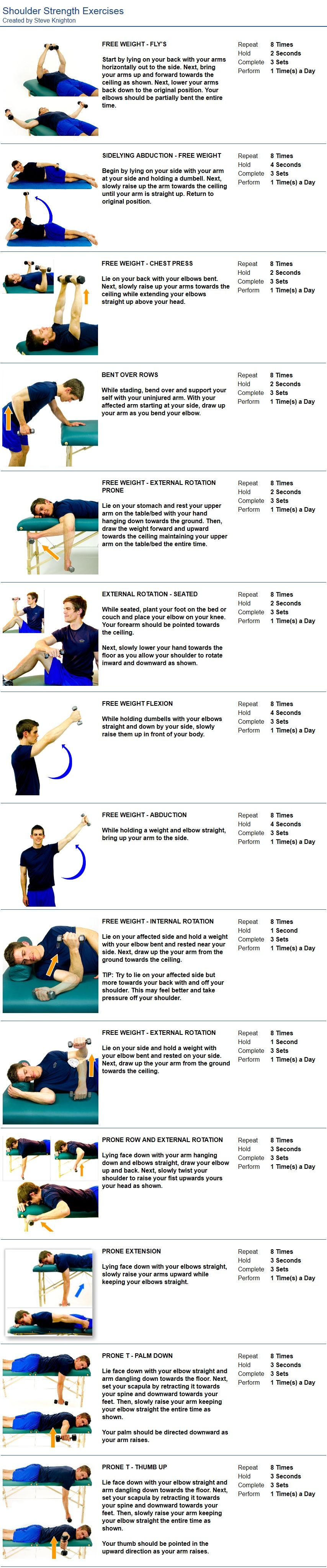 rotator cuff exercises shoulder strength exercises nova therapy rotator cuff exercises shoulder strength exercises nova therapy massage london personal training nutrition